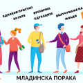 Mладинска порака – Ден на млади