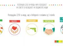 Столбови на резолуцијата 2250 на ОН: млади, мир и безбедност